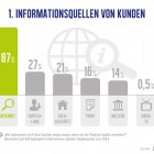 Studie Marketing Trends Folie 1
