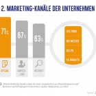 Studie Marketing Trends Folie 2