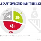 Studie Marketing Trends Folie 3
