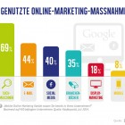 Studie Marketing Trends Folie 5