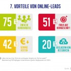 Studie Marketing Trends Folie 7