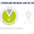 Studie Marketing Trends Folie 9