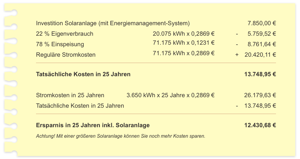 investition-solar-paar