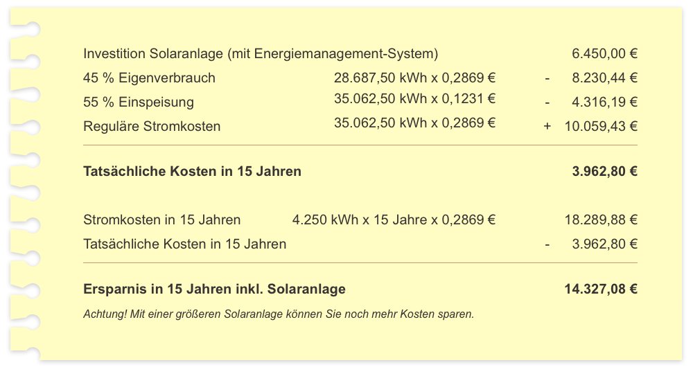 investition-solar-rentner